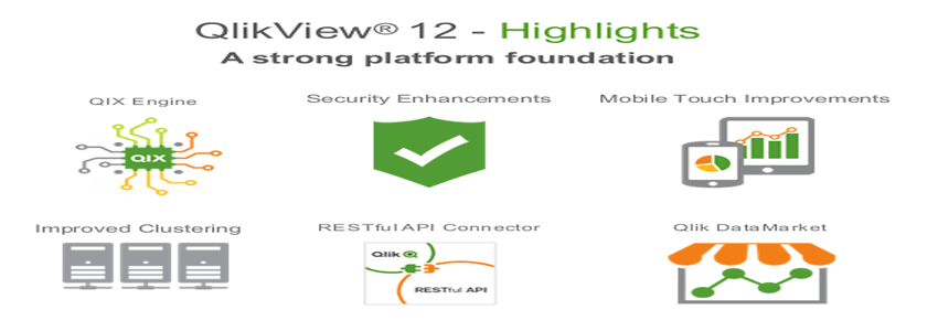 Five Changes You Need To Know About In QlikView 12